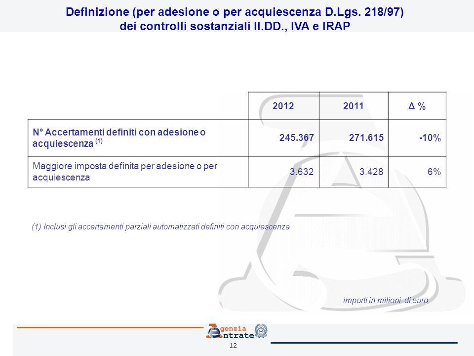 12 20122011Δ % N° Accertamenti definiti con adesione o acquiescenza (1) 245.367271.615-10% Maggiore imposta definita per adesione o per acquiescenza 3