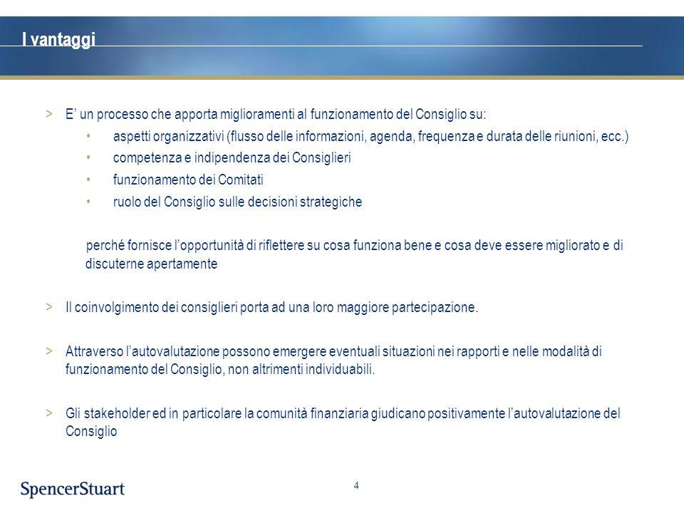 15 L'elemento chiave – la composizione del CdA (segue) >Work in progress: siano ancora distanti dal funzionamento di un board internazionale.