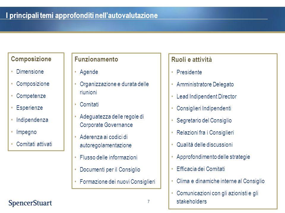 18 Il Codice di Autodisciplina : Amministratori Indipendenti > Art.