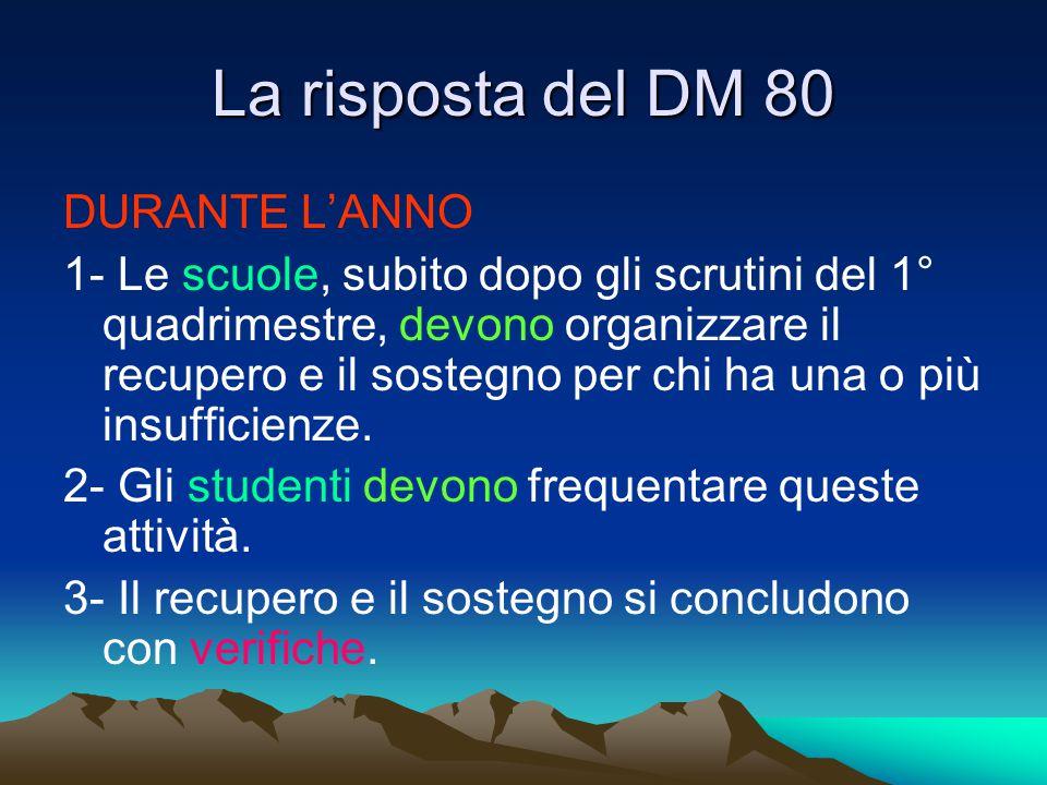 La risposta del DM 80 DURANTE L'ANNO 1- Le scuole, subito dopo gli scrutini del 1° quadrimestre, devono organizzare il recupero e il sostegno per chi