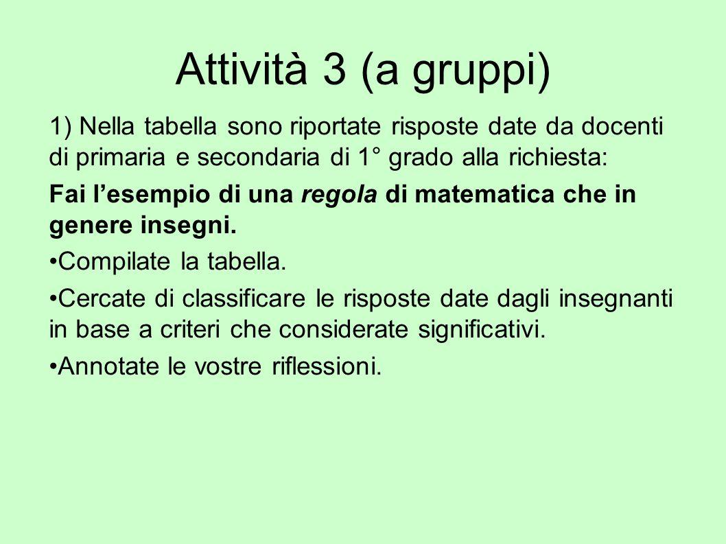 Attività 3 (a gruppi) 1) Nella tabella sono riportate risposte date da docenti di primaria e secondaria di 1° grado alla richiesta: Fai l'esempio di u