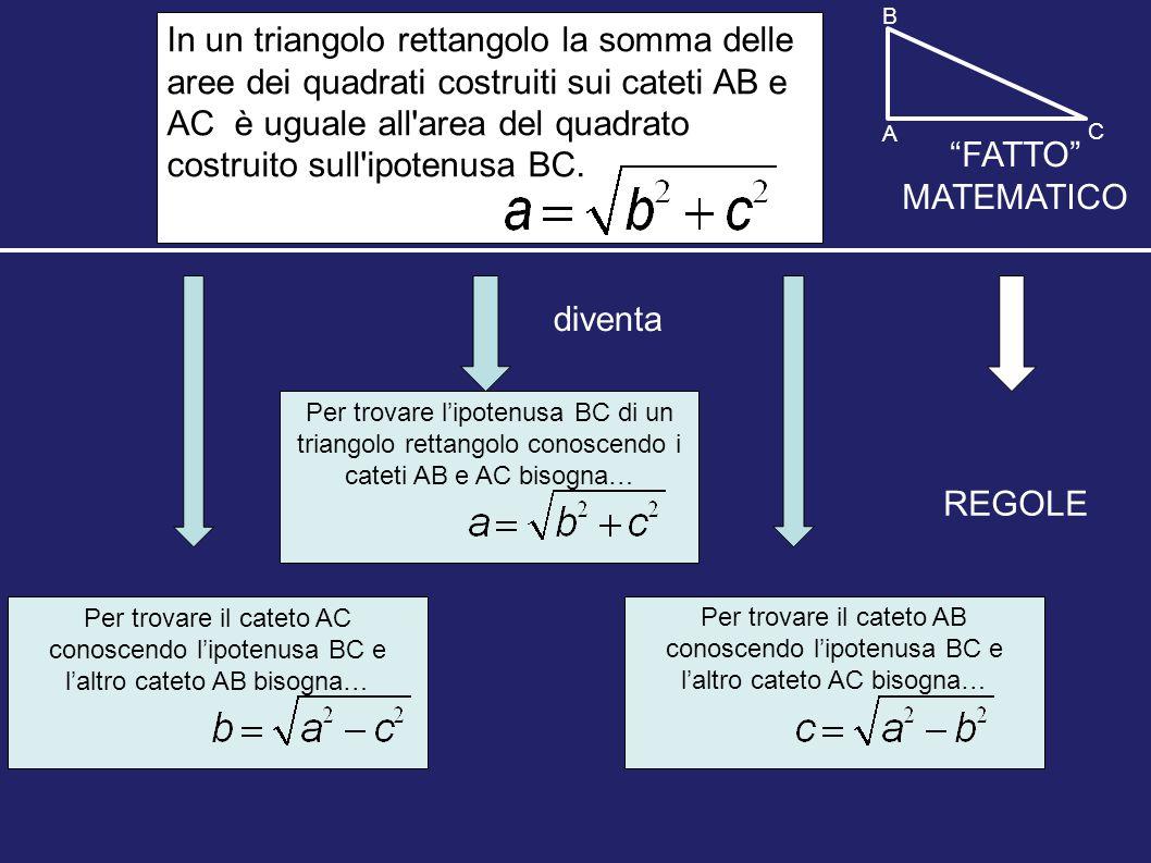 """diventa """"FATTO"""" MATEMATICO REGOLE In un triangolo rettangolo la somma delle aree dei quadrati costruiti sui cateti AB e AC è uguale all'area del quadr"""