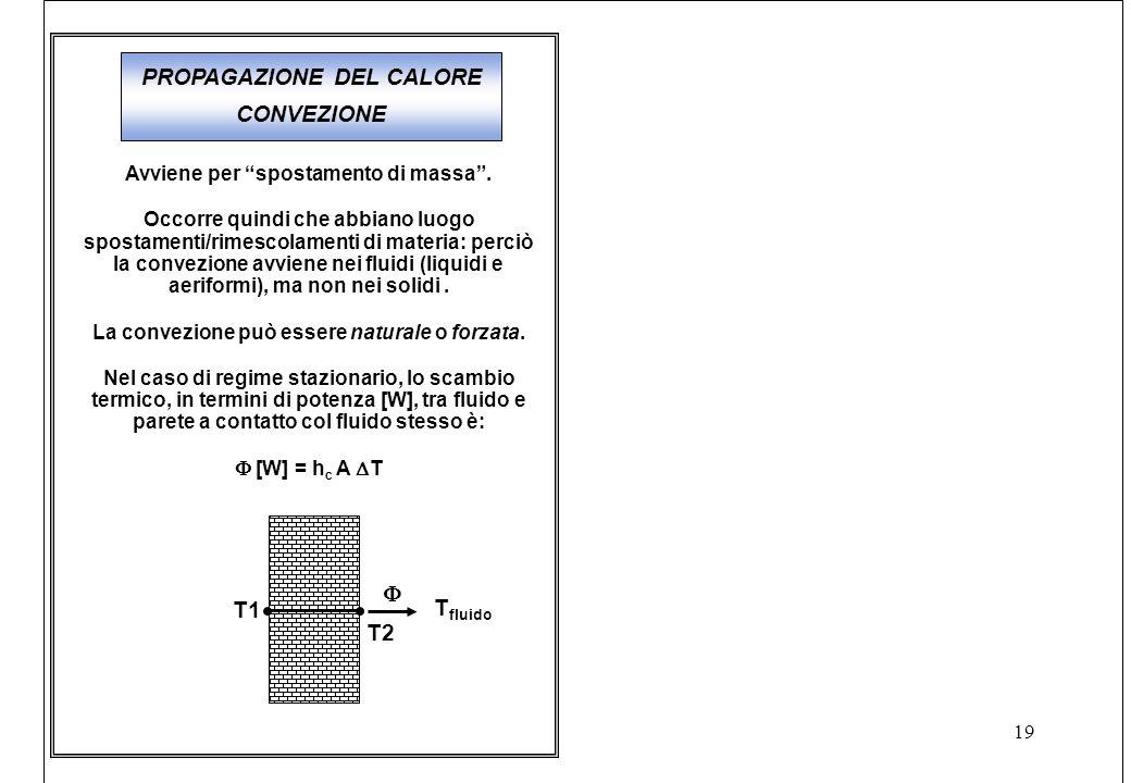 19 PROPAGAZIONE DEL CALORE CONVEZIONE Avviene per spostamento di massa .
