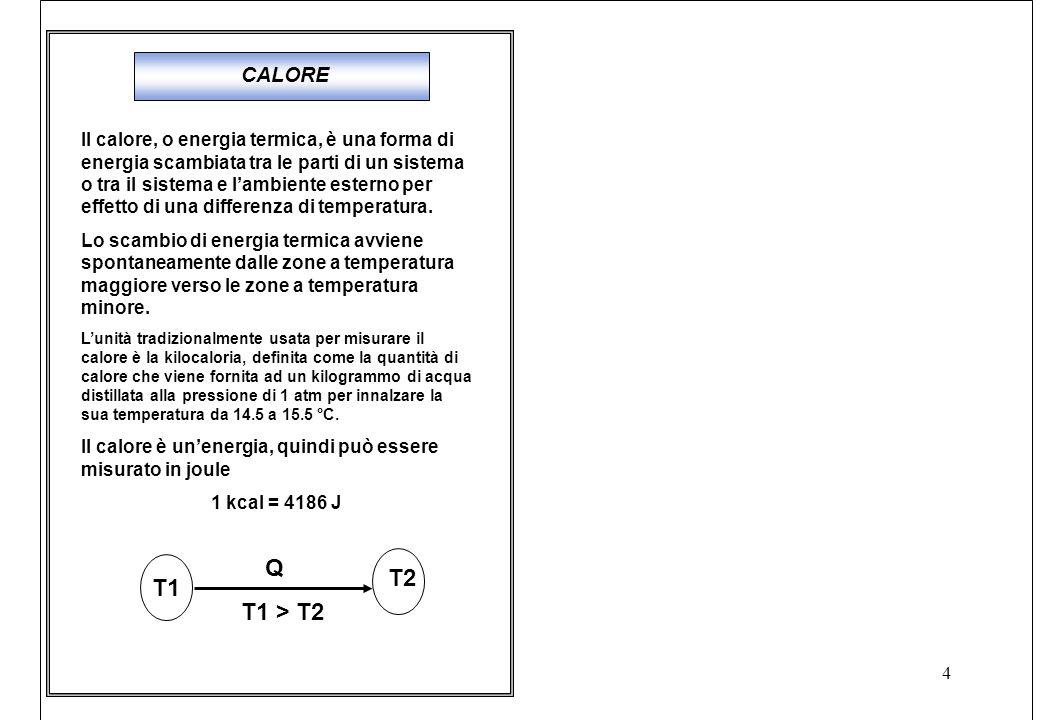 5 CAPACITA' TERMICA (C): calore necessario ad aumentare di un grado centigrado la temperatura di un corpo.