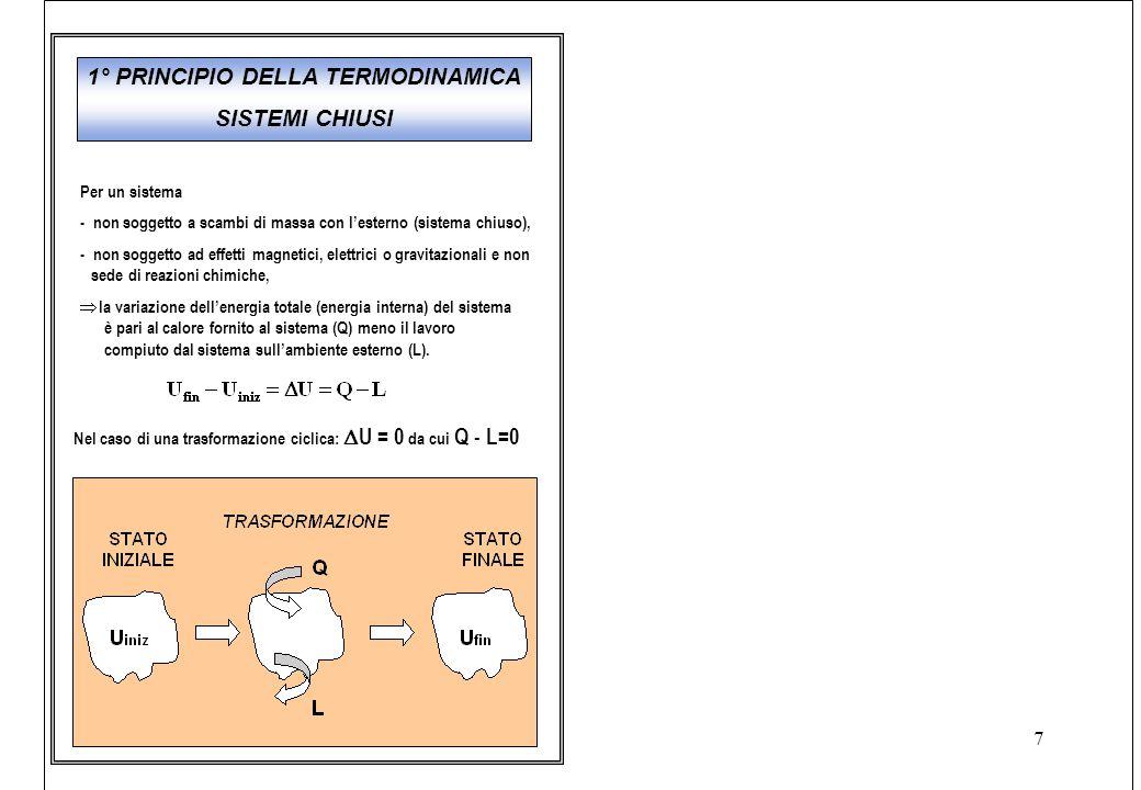 7 1° PRINCIPIO DELLA TERMODINAMICA SISTEMI CHIUSI Per un sistema - non soggetto a scambi di massa con l'esterno (sistema chiuso), - non soggetto ad effetti magnetici, elettrici o gravitazionali e non sede di reazioni chimiche,  la variazione dell'energia totale (energia interna) del sistema è pari al calore fornito al sistema (Q) meno il lavoro compiuto dal sistema sull'ambiente esterno (L).