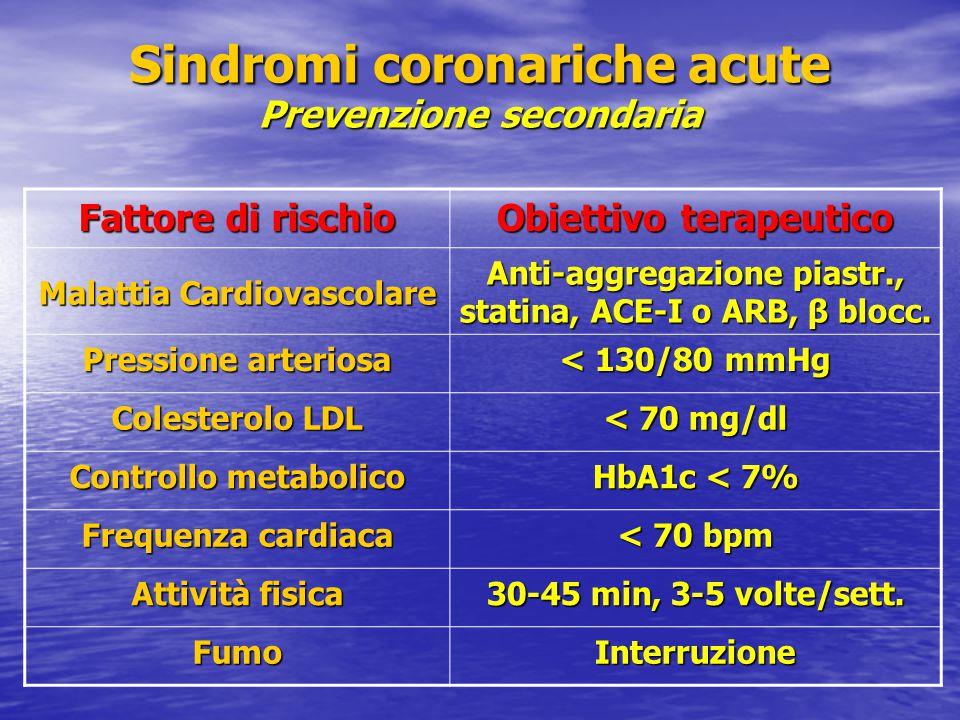 Sindromi coronariche acute Prevenzione secondaria Fattore di rischio Obiettivo terapeutico Malattia Cardiovascolare Anti-aggregazione piastr., statina, ACE-I o ARB, β blocc.