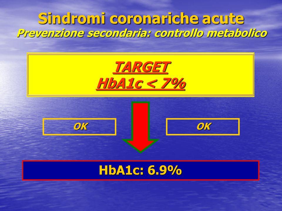 Sindromi coronariche acute Prevenzione secondaria: controllo metabolico TARGET HbA1c < 7% HbA1c: 6.9% OKOK