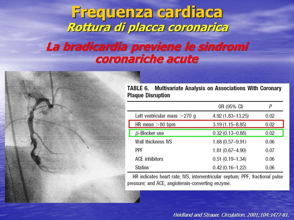 Heidland and Strauer. Circulation. 2001;104:1477-81. La bradicardia previene le sindromi coronariche acute Frequenza cardiaca Rottura di placca corona