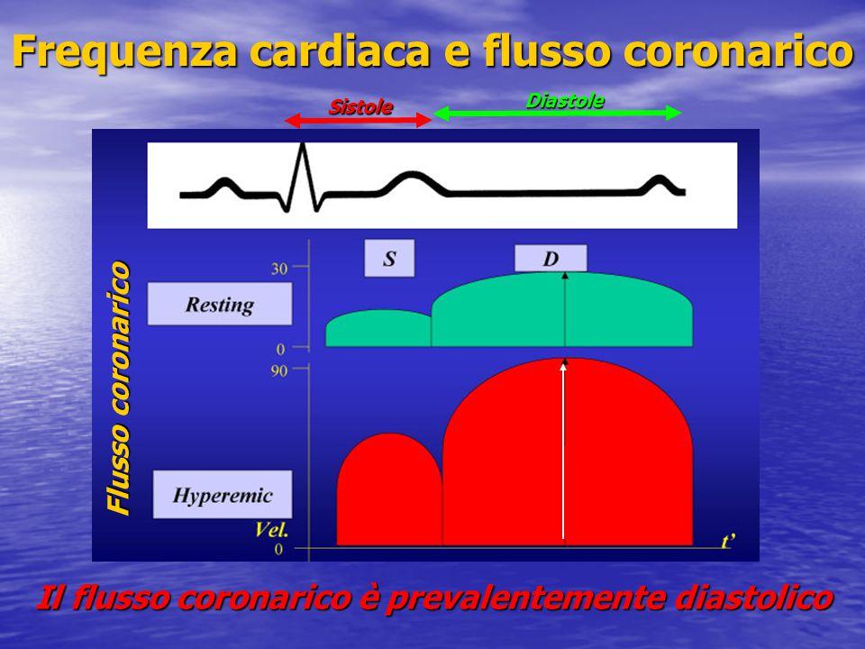Flusso coronarico Sistole Diastole Frequenza cardiaca e flusso coronarico Il flusso coronarico è prevalentemente diastolico