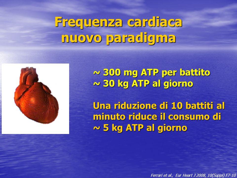 Frequenza cardiaca nuovo paradigma Ferrari et al., Eur Heart J 2008, 10(Suppl) F7-10 ~ 300 mg ATP per battito ~ 30 kg ATP al giorno Una riduzione di 1