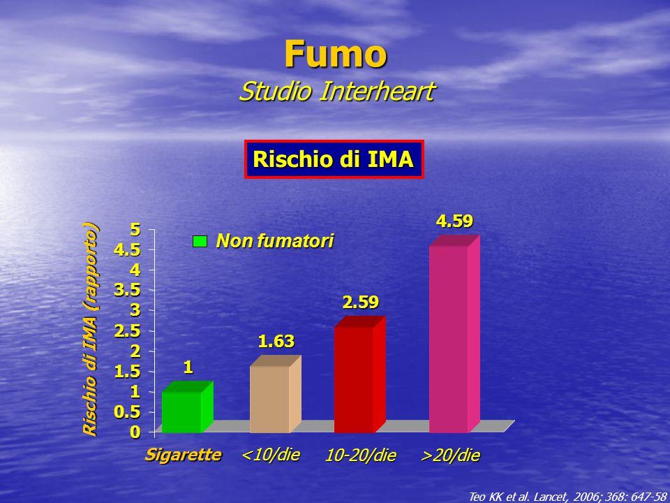 Rischio di IMA (rapporto) Fumo Studio Interheart Rischio di IMA Non fumatori Non fumatori1 1.63 4.59 2.59 <10/die 10-20/die>20/die Sigarette Teo KK et