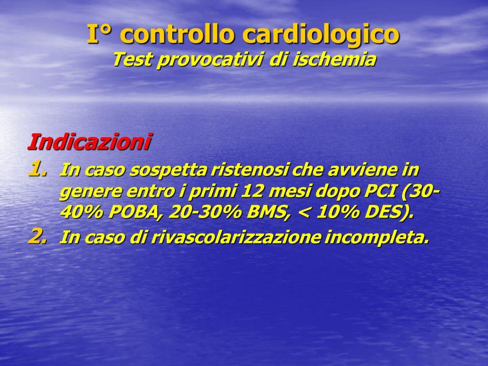 I° controllo cardiologico Test provocativi di ischemia Indicazioni 1.