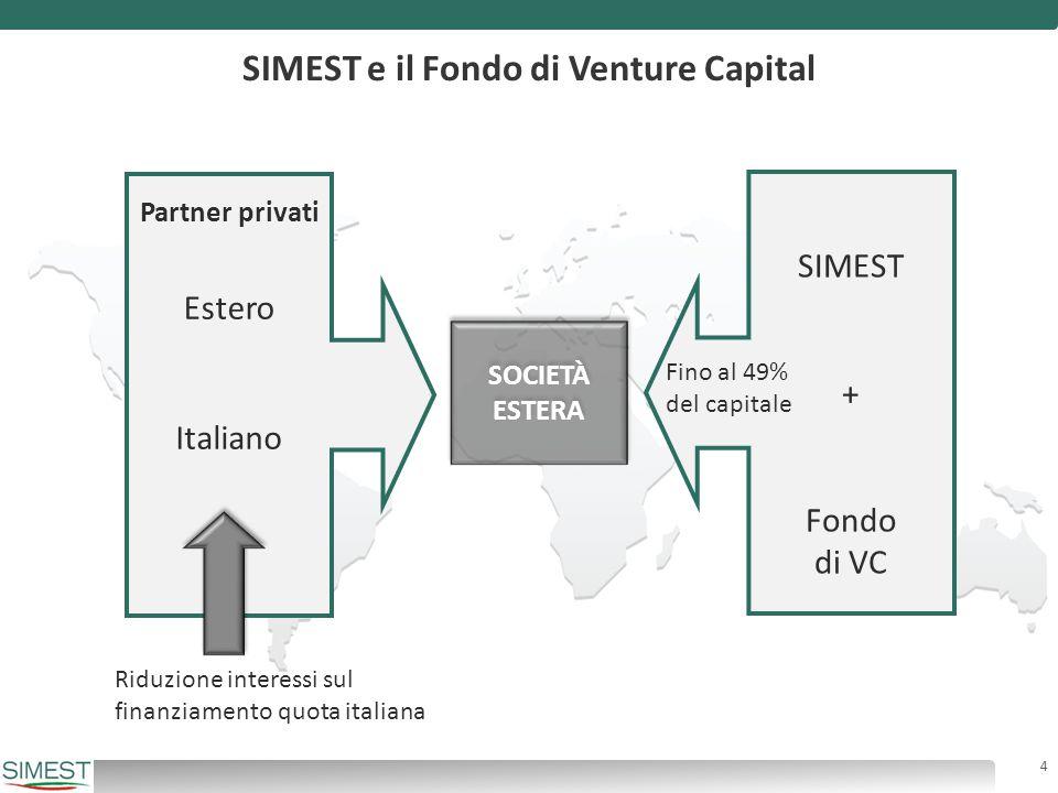 SOCIETÀ ESTERA SOCIETÀ ESTERA Italiano SIMEST + Fondo di VC Fino al 49% del capitale Partner privati Estero Riduzione interessi sul finanziamento quot
