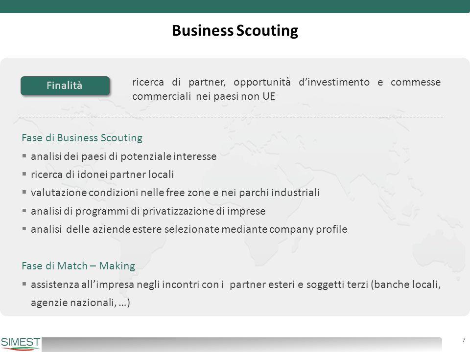 Business Scouting 7 Fase di Business Scouting  analisi dei paesi di potenziale interesse  ricerca di idonei partner locali  valutazione condizioni