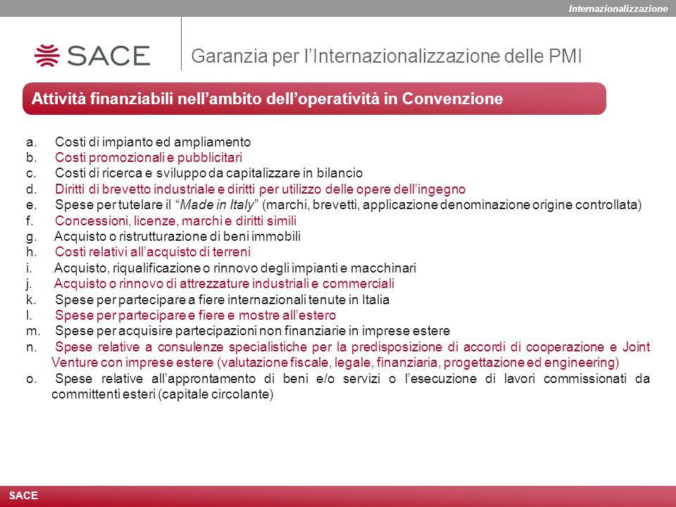 SACE Garanzia per l'Internazionalizzazione delle PMI a.