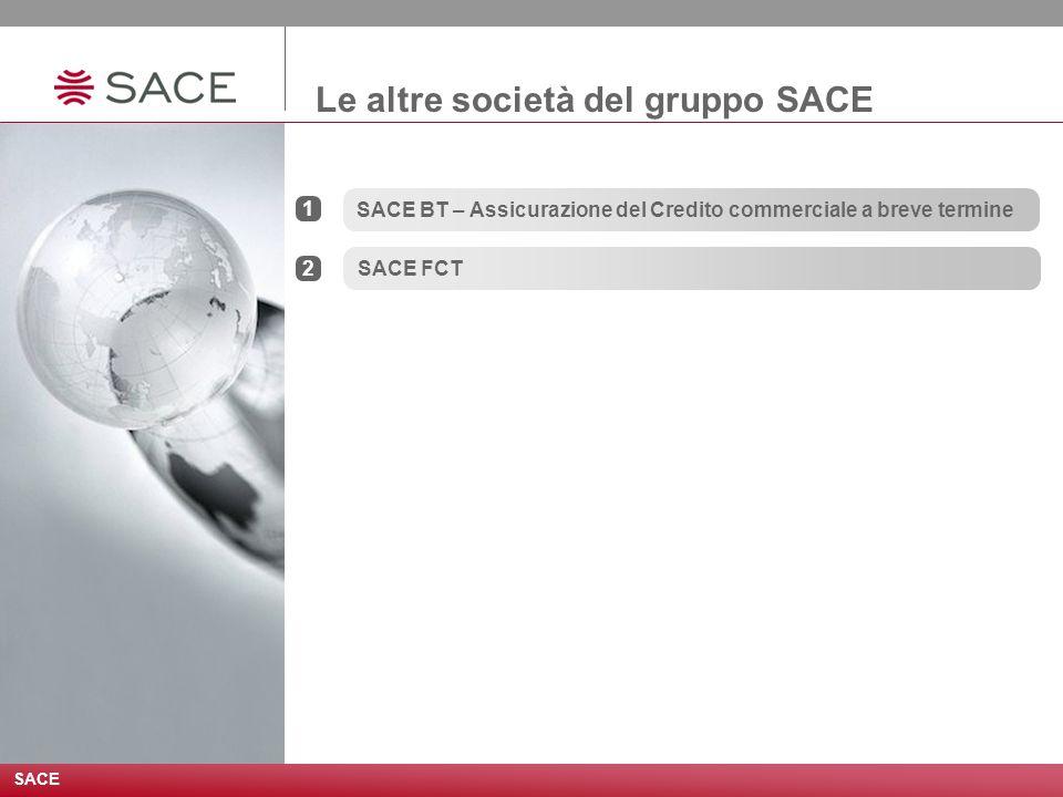 SACE Le altre società del gruppo SACE 1 2 SACE BT – Assicurazione del Credito commerciale a breve termine SACE FCT