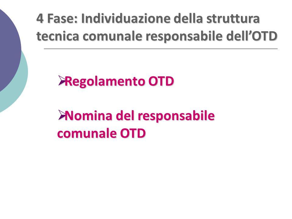4 Fase: Individuazione della struttura tecnica comunale responsabile dell'OTD  Regolamento OTD  Nomina del responsabile comunale OTD