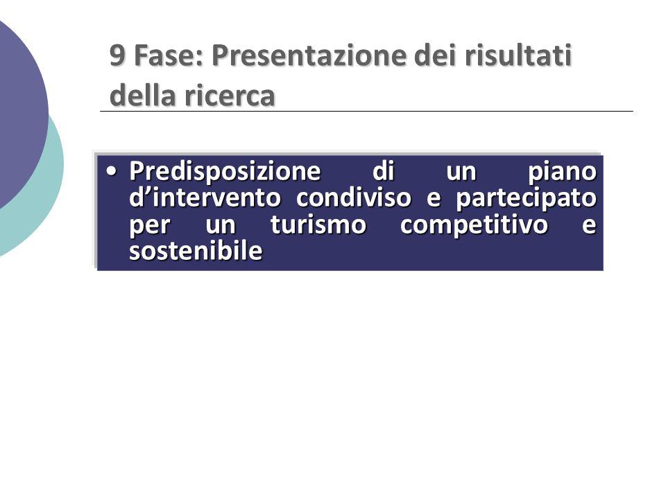 9 Fase: Presentazione dei risultati della ricerca Predisposizione di un piano d'intervento condiviso e partecipato per un turismo competitivo e sosten