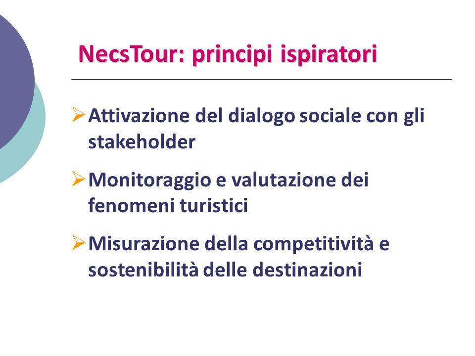  Attivazione del dialogo sociale con gli stakeholder  Monitoraggio e valutazione dei fenomeni turistici  Misurazione della competitività e sostenib