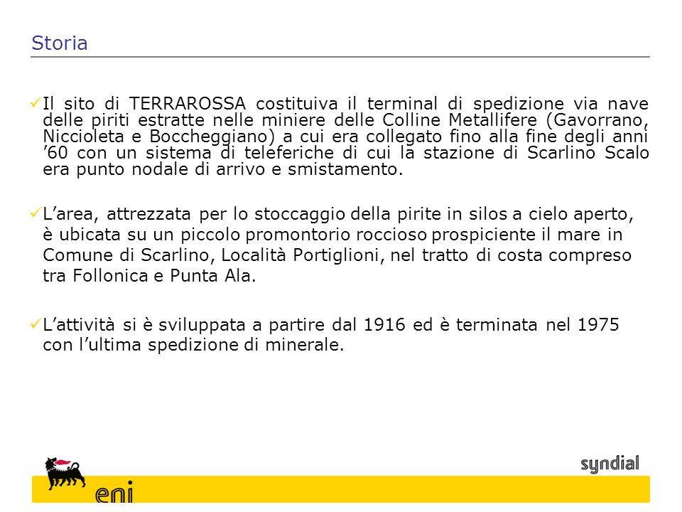Storia Il sito di TERRAROSSA costituiva il terminal di spedizione via nave delle piriti estratte nelle miniere delle Colline Metallifere (Gavorrano, N