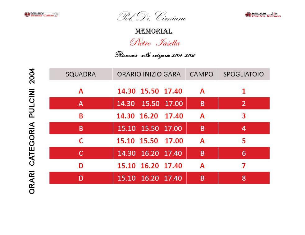 Pol.Di.Cimiano memorial Pietro Iasella Riservato alla categoria 2004 - 2005 A14.30 15.50 17.40A9 A14.30 15.50 17.00B10 B15.10 15.50 17.40A11 B15.10 16.20 17.40B12 C15.10 16.20 17.00A13 C14.30 16.20 17.40B14 D14.30 16.20 17.00A15 D15.10 15.50 17.00B16 SQUADRAORARIO INIZIO GARACAMPOSPOGLIATOIO ORARI CATEGORIA PULCINI 2005