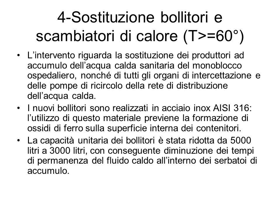 4-Sostituzione bollitori e scambiatori di calore (T>=60°) L'intervento riguarda la sostituzione dei produttori ad accumulo dell'acqua calda sanitaria del monoblocco ospedaliero, nonché di tutti gli organi di intercettazione e delle pompe di ricircolo della rete di distribuzione dell'acqua calda.