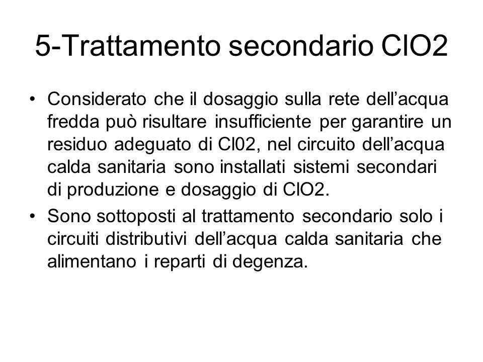 5-Trattamento secondario ClO2 Considerato che il dosaggio sulla rete dell'acqua fredda può risultare insufficiente per garantire un residuo adeguato di Cl02, nel circuito dell'acqua calda sanitaria sono installati sistemi secondari di produzione e dosaggio di ClO2.