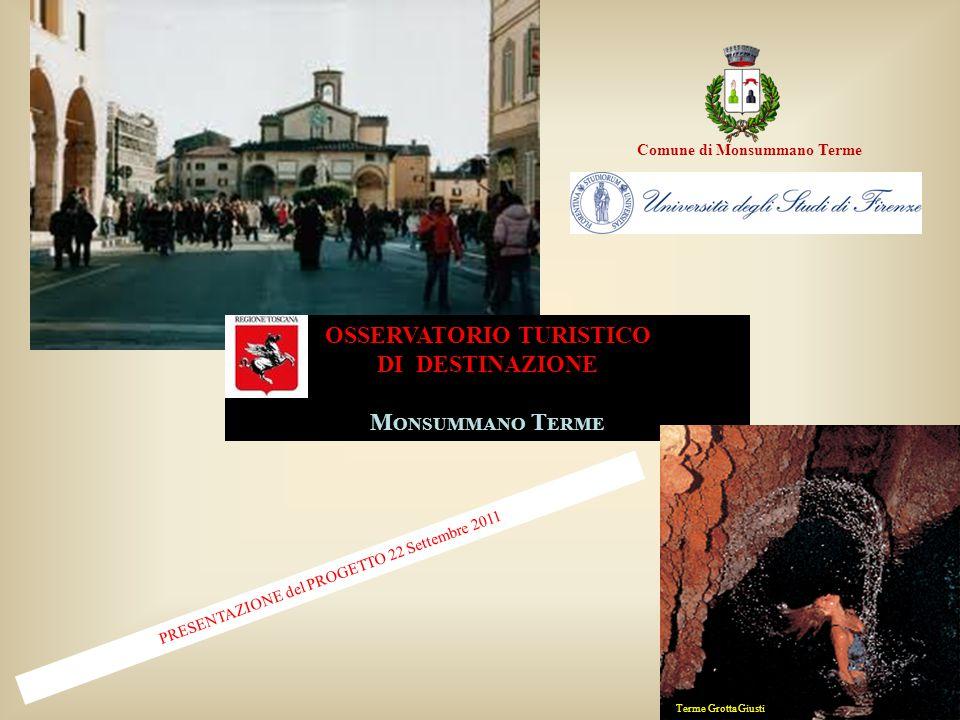 OSSERVATORIO TURISTICO DI DESTINAZIONE M ONSUMMANO T ERME Comune di Monsummano Terme Terme Grotta Giusti PRESENTAZIONE del PROGETTO 22 Settembre 2011