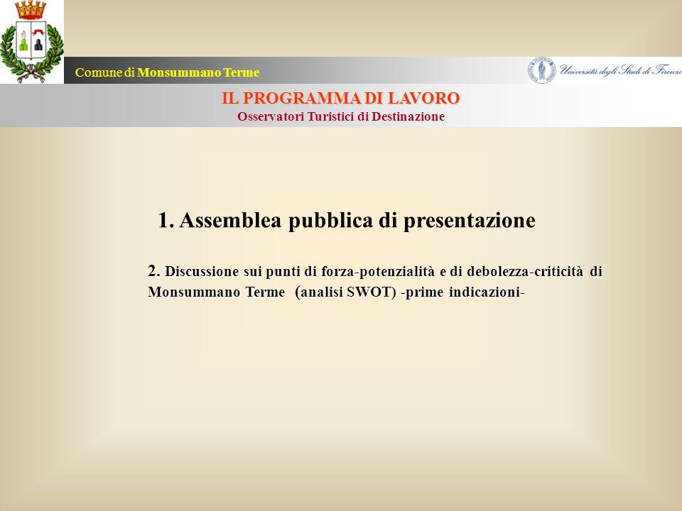 IL PROGRAMMA DI LAVORO Osservatori Turistici di Destinazione 1. Assemblea pubblica di presentazione 2. Discussione sui punti di forza-potenzialità e d