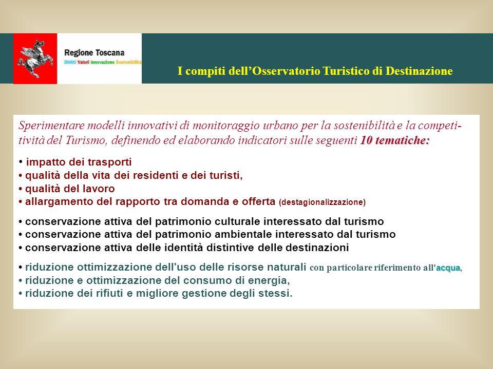 10 tematiche: Sperimentare modelli innovativi di monitoraggio urbano per la sostenibilità e la competi- tività del Turismo, definendo ed elaborando in
