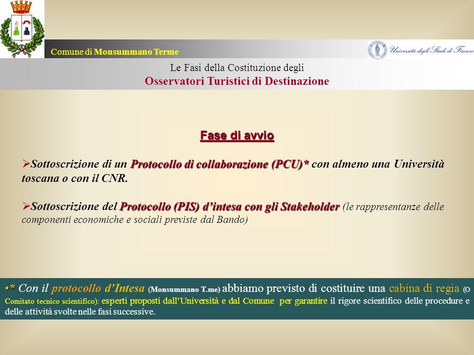 Le Fasi della Costituzione degli Osservatori Turistici di Destinazione Fase di avvio Protocollo di collaborazione (PCU)*  Sottoscrizione di un Protoc