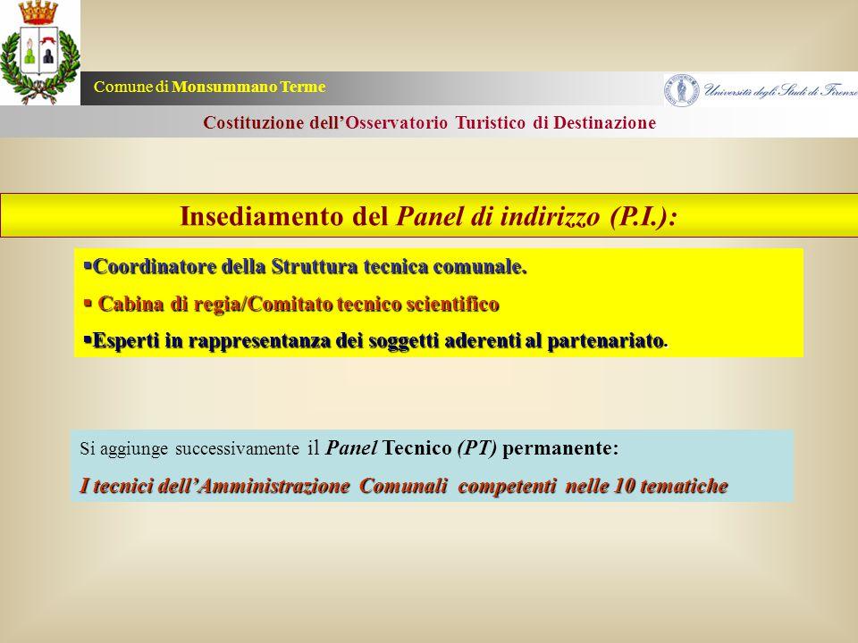 Costituzione dell' Costituzione dell'Osservatorio Turistico di Destinazione  Coordinatore della Struttura tecnica comunale.  Cabina di regia/Comitat