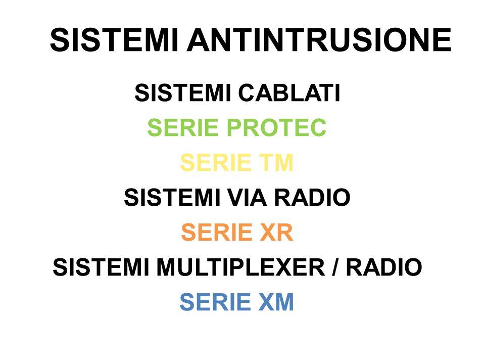 SISTEMI ANTINTRUSIONE SISTEMI CABLATI SERIE PROTEC SERIE TM SISTEMI VIA RADIO SERIE XR SISTEMI MULTIPLEXER / RADIO SERIE XM