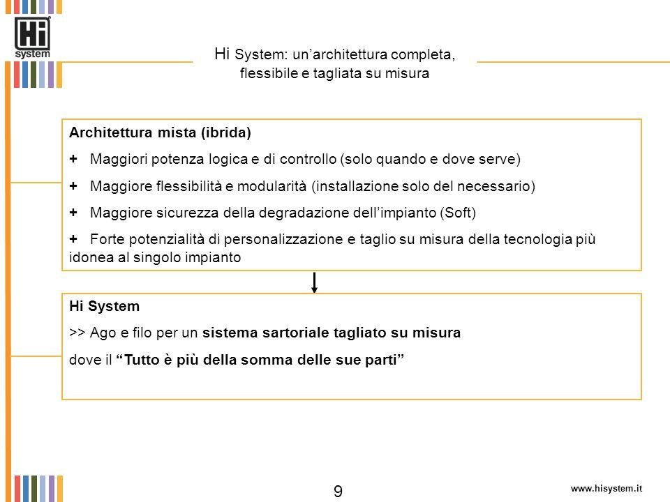 www.hisystem.it 9 Hi System: un'architettura completa, flessibile e tagliata su misura Architettura mista (ibrida) + Maggiori potenza logica e di cont