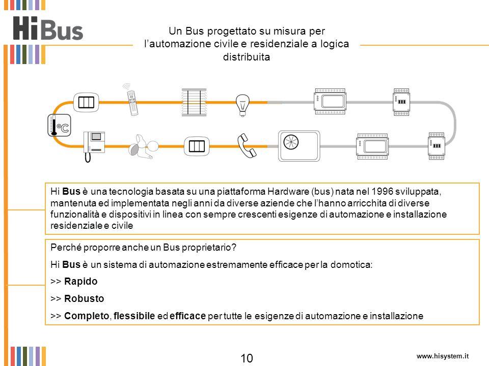Hi Bus è una tecnologia basata su una piattaforma Hardware (bus) nata nel 1996 sviluppata, mantenuta ed implementata negli anni da diverse aziende che