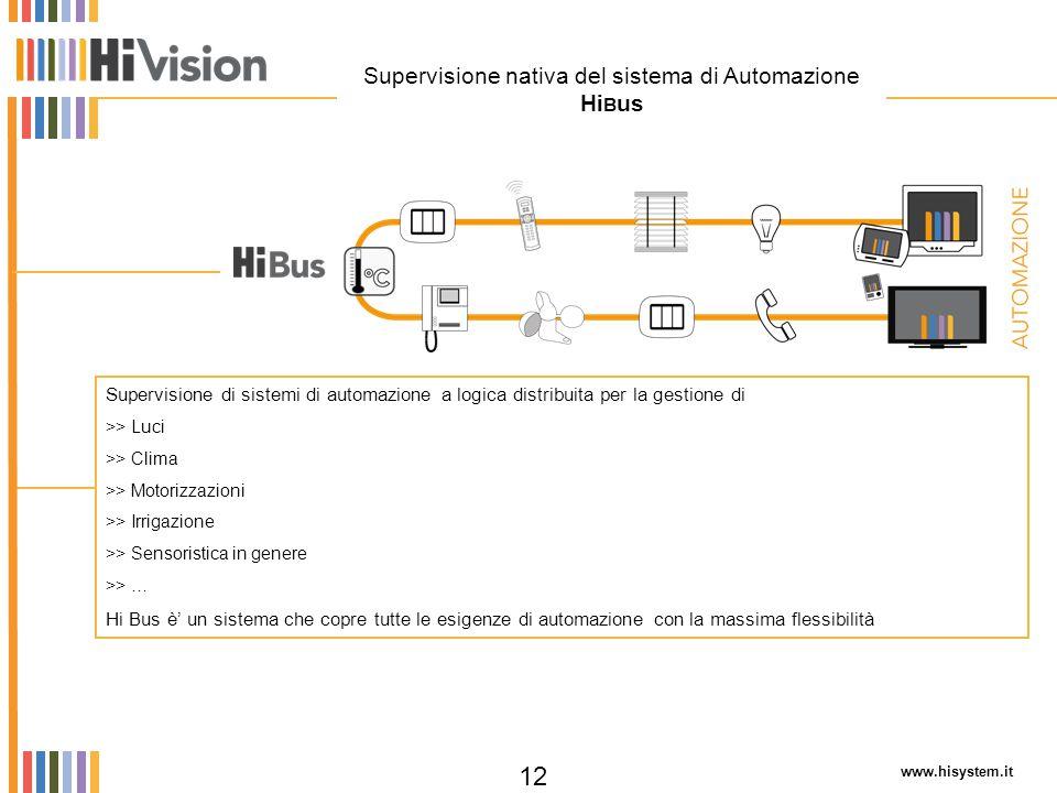www.hisystem.it 12 Supervisione di sistemi di automazione a logica distribuita per la gestione di >> Luci >> Clima >> Motorizzazioni >> Irrigazione >>
