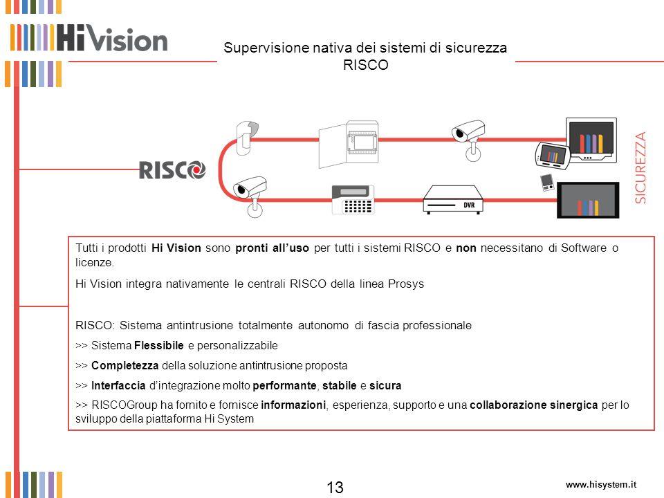 www.hisystem.it 13 Tutti i prodotti Hi Vision sono pronti all'uso per tutti i sistemi RISCO e non necessitano di Software o licenze. Hi Vision integra