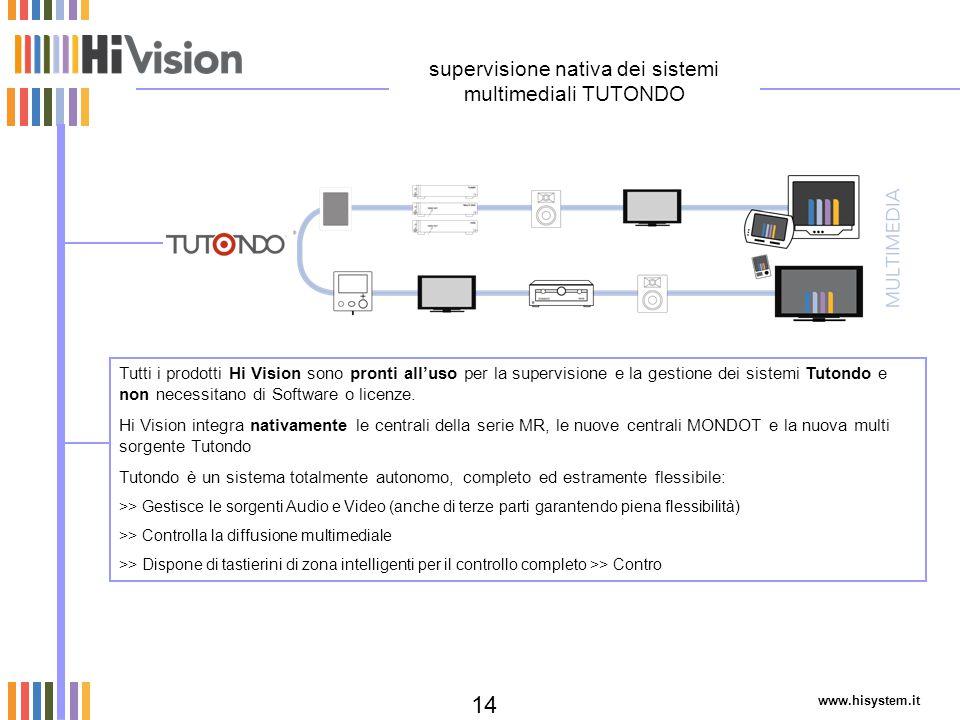 www.hisystem.it 14 Tutti i prodotti Hi Vision sono pronti all'uso per la supervisione e la gestione dei sistemi Tutondo e non necessitano di Software