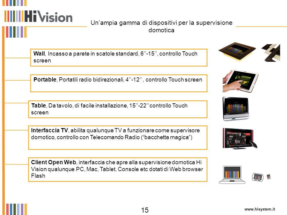 www.hisystem.it 15 Un'ampia gamma di dispositivi per la supervisione domotica Portable, Portatili radio bidirezionali, 4''-12'', controllo Touch scree