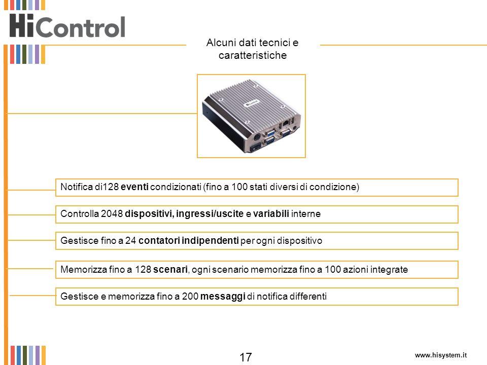 www.hisystem.it 17 Gestisce fino a 24 contatori indipendenti per ogni dispositivo Notifica di128 eventi condizionati (fino a 100 stati diversi di cond