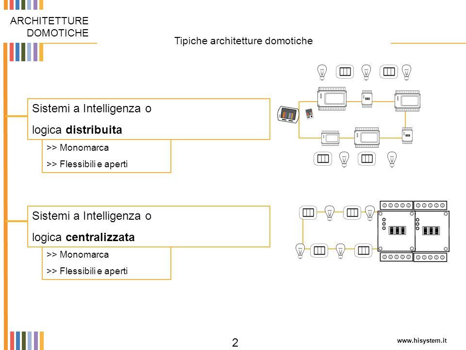www.hisystem.it 2 Tipiche architetture domotiche ARCHITETTURE DOMOTICHE Sistemi a Intelligenza o logica distribuita >> Monomarca >> Flessibili e apert