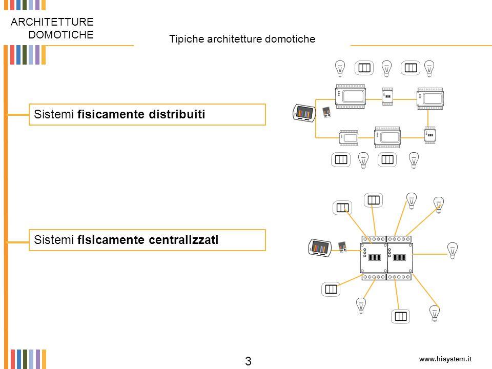 www.hisystem.it 3 Tipiche architetture domotiche ARCHITETTURE DOMOTICHE Sistemi fisicamente distribuiti Sistemi fisicamente centralizzati
