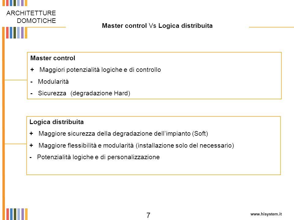 Master control + Maggiori potenzialità logiche e di controllo - Modularità - Sicurezza (degradazione Hard) www.hisystem.it 7 Logica distribuita + Magg