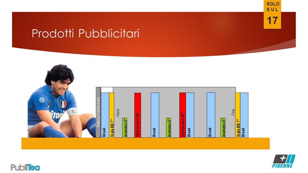 Prodotti Pubblicitari SOLO S U L 17