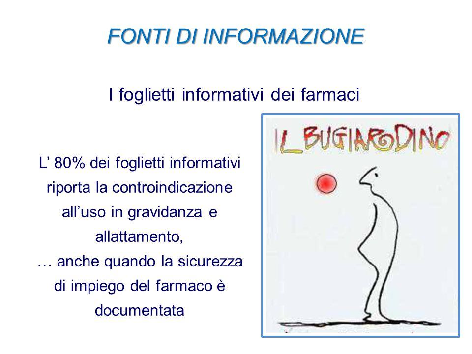 I foglietti informativi dei farmaci L' 80% dei foglietti informativi riporta la controindicazione all'uso in gravidanza e allattamento, … anche quando