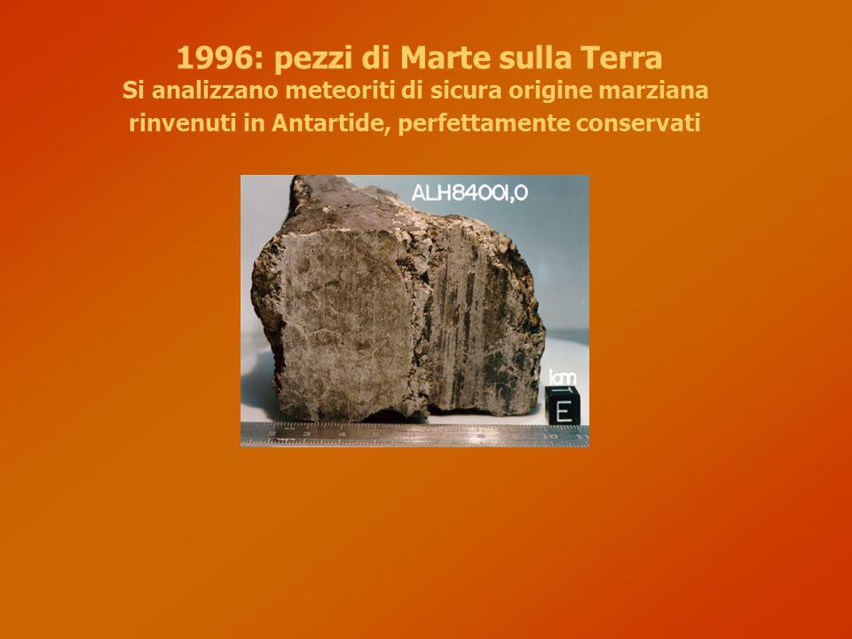 1996: pezzi di Marte sulla Terra Si analizzano meteoriti di sicura origine marziana rinvenuti in Antartide, perfettamente conservati