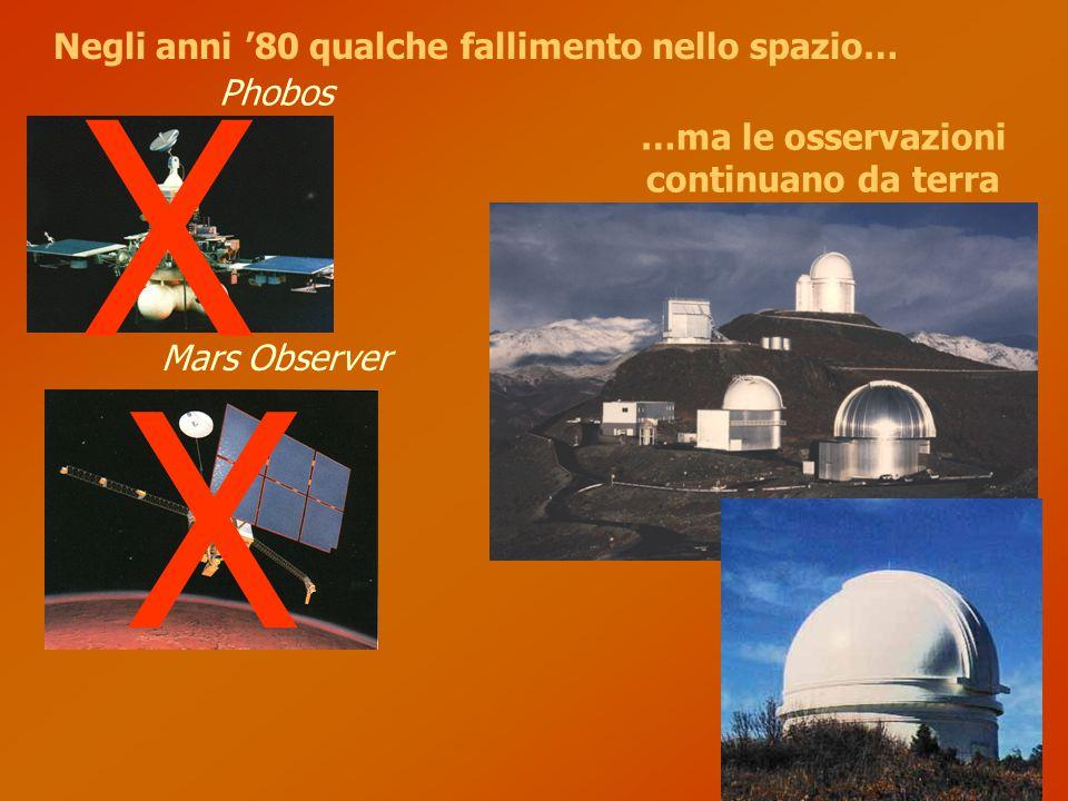 X X Negli anni '80 qualche fallimento nello spazio… Phobos Mars Observer …ma le osservazioni continuano da terra