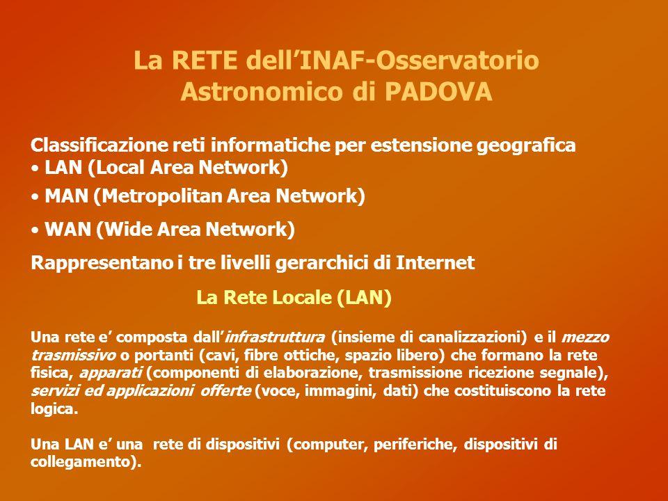 La RETE dell'INAF-Osservatorio Astronomico di PADOVA Classificazione reti informatiche per estensione geografica LAN (Local Area Network) MAN (Metropo