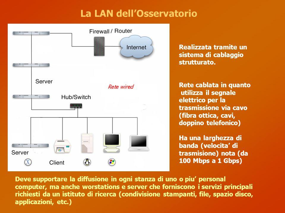 La LAN dell'Osservatorio Deve supportare la diffusione in ogni stanza di uno o piu' personal computer, ma anche worstations e server che forniscono i