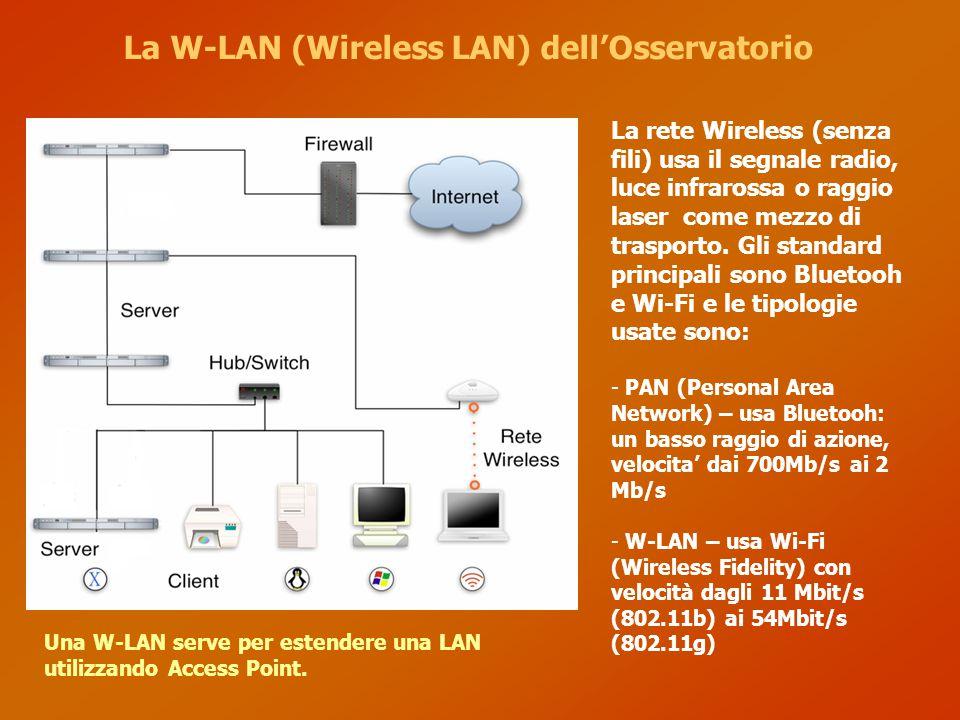 MAN, WAN ed Internet Le principali linee di comunicazione fra le reti Internet sono dette dorsali (backbone) ed influiscono sulla velocita' globale di una rete Le LAN si collegano ad altre LAN su scala metropolitana per formare una MAN e su scala geografica per formare una WAN e dunque Internet.